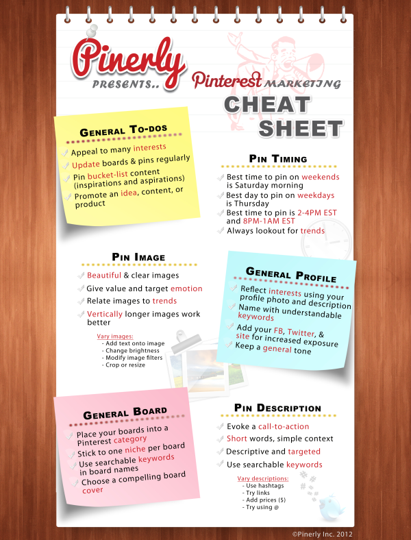 Pinerly Cheat Sheet for creating Pinterest campaigns
